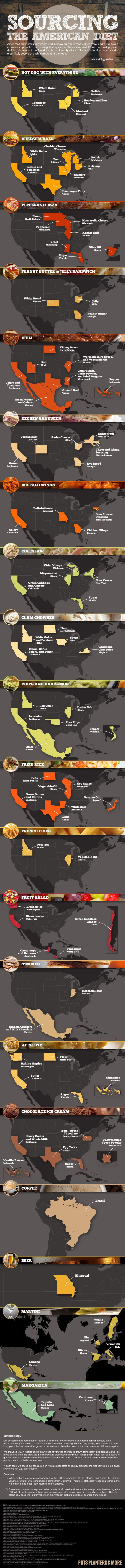 Americans have an increasing interest in where their food comes from. After researching the top 20 most popular food options in the United States, Pots Planters & More has created an infographic that identifies the top food sources for some of our most favorite meals. They looked at which U.S. state or foreign country is the most likely source of each ingredient in the food.