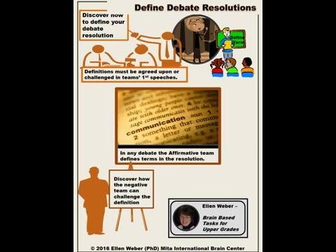 Clarify terms in debate speech or essay. When students define their debate resolution, and challenge the other team's definitions - they wield skills to win their match.  https://www.teacherspayteachers.com/Product/Clarify-Terms-in-Debate-Resolutions-938139  These materials offer a complete debate guide to define the resolution, challenge the terms, and even to squirrel occasionally to knock their opponents off guard.