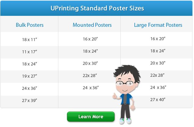 Standard Poster Sizes for Printing & Design - UPrinting.com