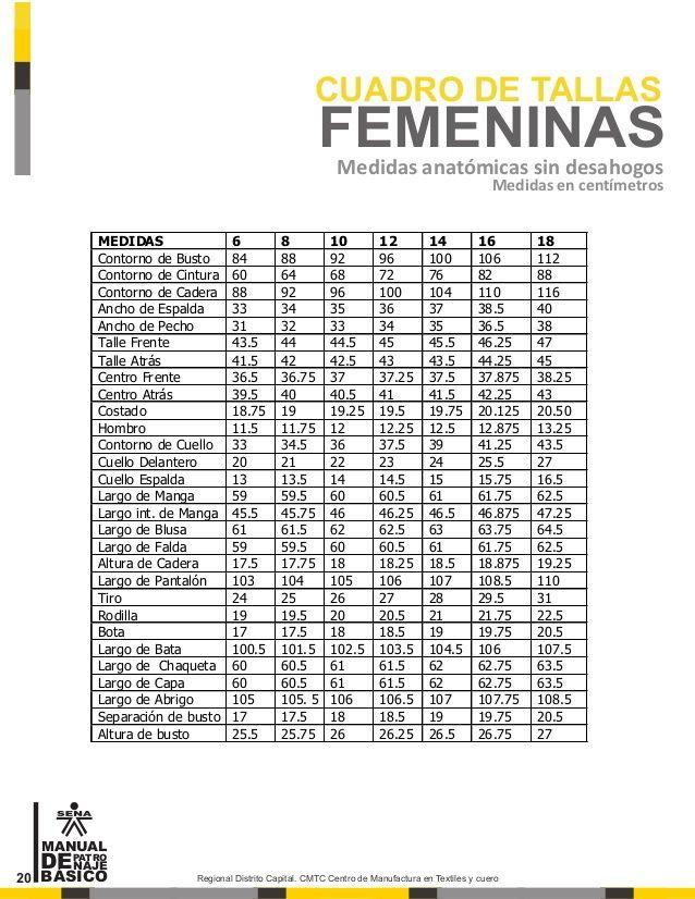 Medidas en centímetros CUADRO DE TALLAS FEMENINAS Regional Distrito Capital. CMTC Centro de Manufactura en Textiles y cuer...