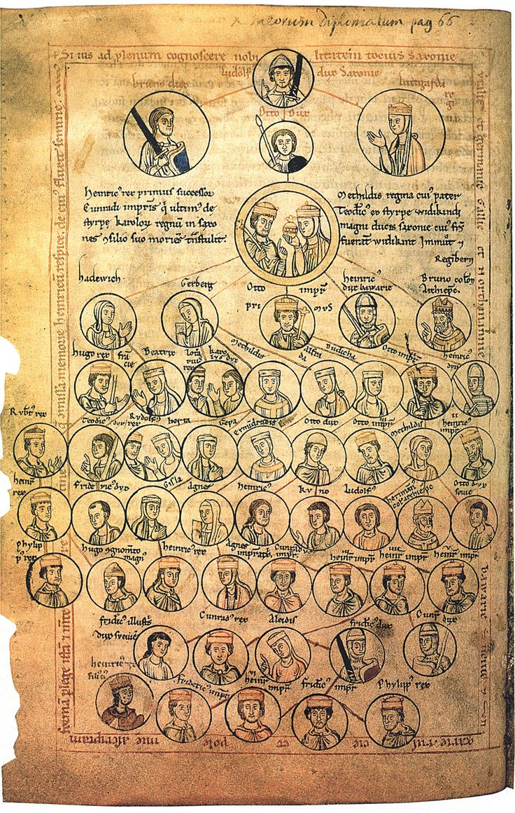 Depiction of the Ottonian family tree in a 13th-century manuscript of the Chronica sancti Pantaleonis.