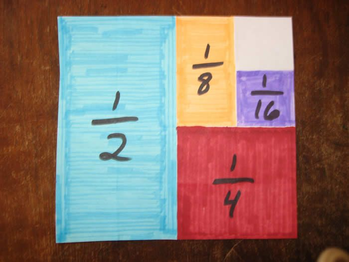 Here's a terrific post with directions and resources on how to introduce fractions using paper folding!