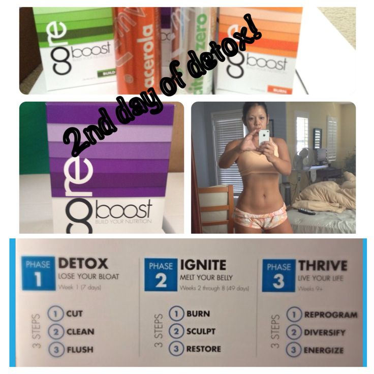 MYNT core products help you lose 5-12 lbs in 1 week!