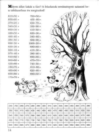 1000-es számkör