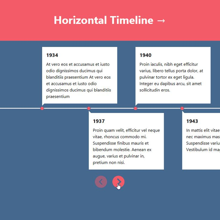 Cars Through History Timeline: 25+ Best Ideas About Timeline Design On Pinterest