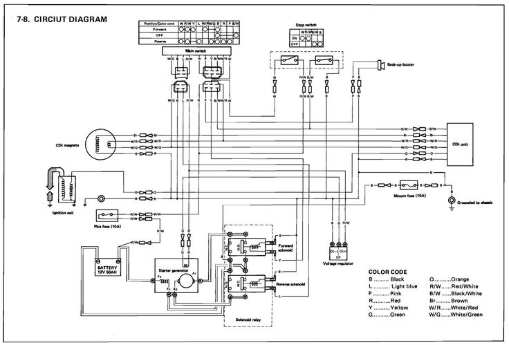 10  2002 Gem Car Wiring Diagram Onboard Charger