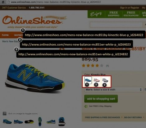 ECOMMERCE SEO: PRODUCT VARIATIONS, COLORS, AND SIZES © Adam Audette