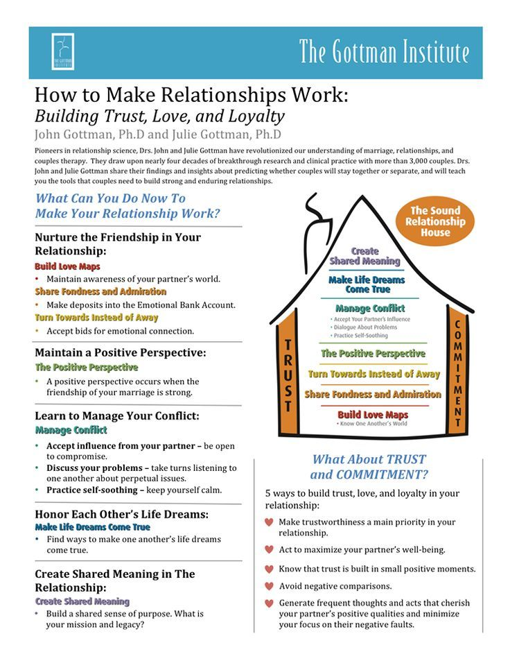 20 Best Gottman Images On Pinterest Relationship Therapy John