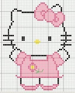 hello kitty cross stitch (this picture is the pattern)