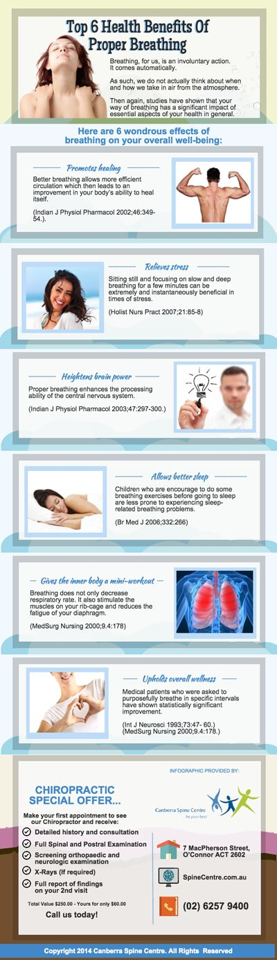 Top 6 Health Benefits Of Proper Breathing http://www.spinecentre.com.au/