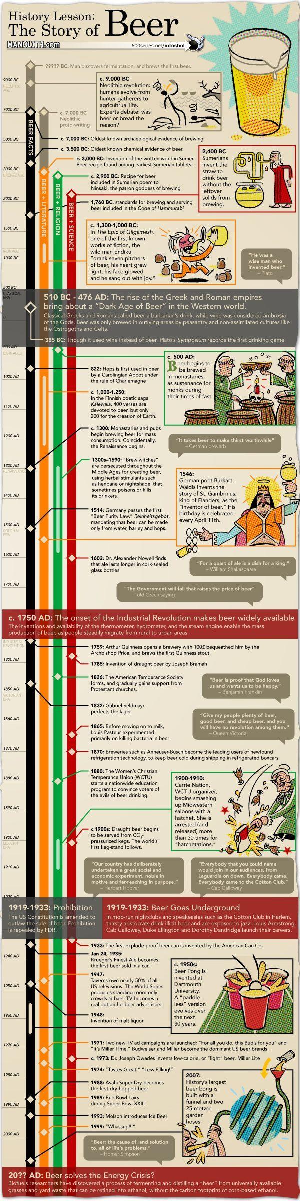 History of Beer (via manolith) #beer #beerbaconmusic