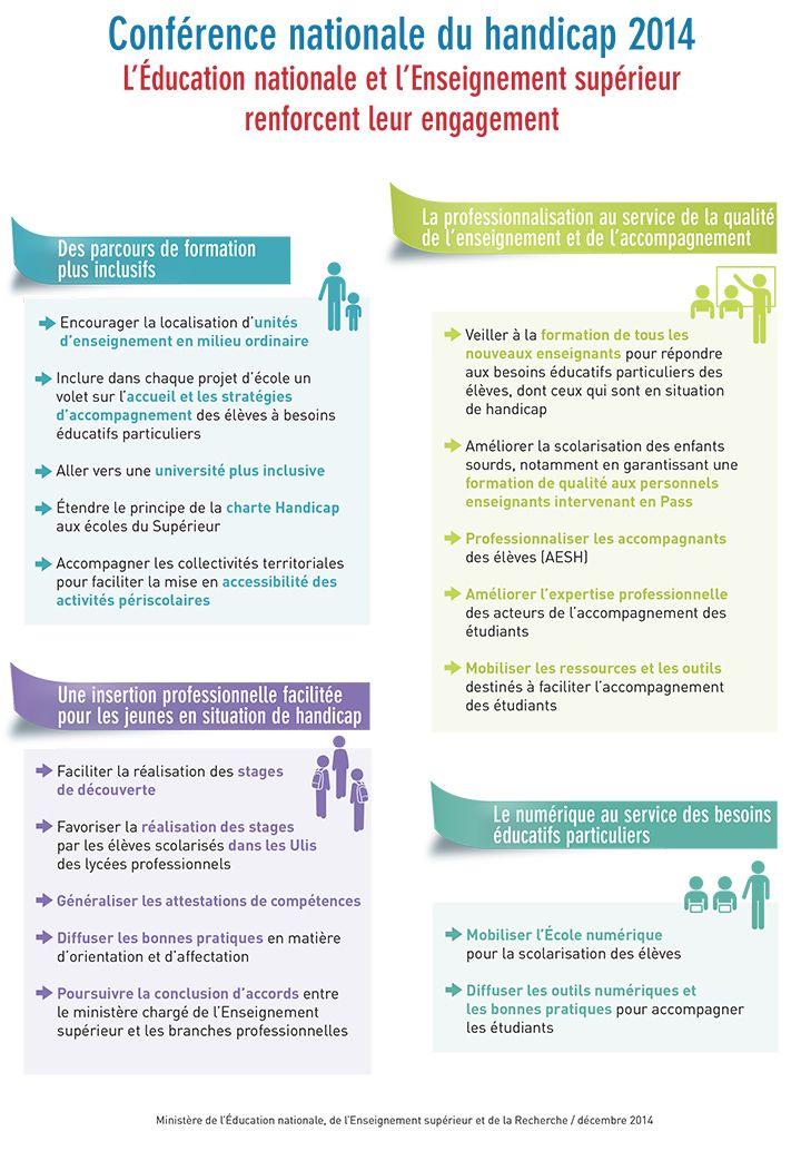 Conférence Nationale du Handicap 2014 : l'École inclusive, une dynamique qui s'amplifie - Ministère de l'Éducation nationale, de l'Enseignement supérieur et de la Recherche