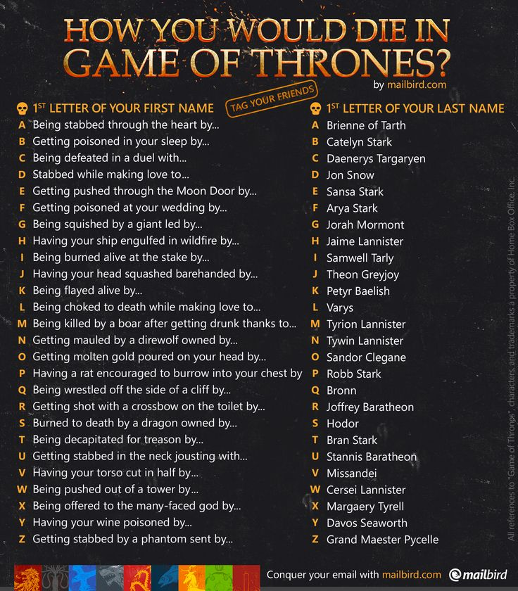 Find out how you'd die if you were a character in #GameOfThrones  - Valar Morghulis ☠  Please tag your friends & share