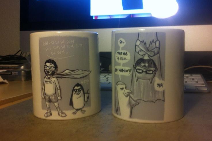 Mugs Tests