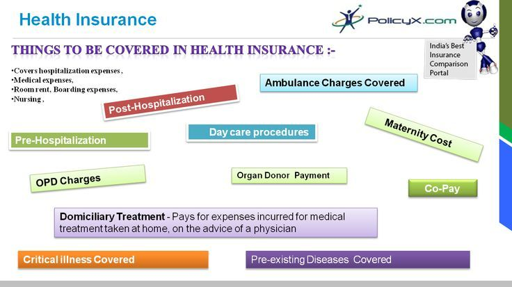 Compare Health Insurance From Top Companies Like Hdfc Ergo Cigna