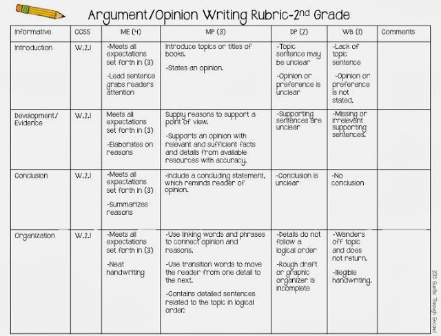 Rubric for opinion essay elementary