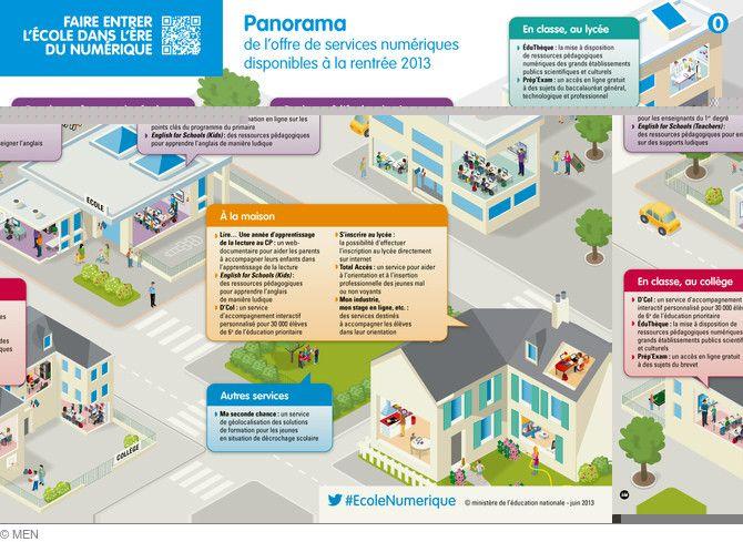Point d'étape de l'entrée de l'École dans l'ère du numérique - Ministère de l'Éducation nationale, de l'Enseignement supérieur et de la Recherche