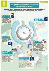 Le rythme quotidien d'un enfant en période scolaire - Mon Quotidien, le seul site d'information quotidienne pour les 10 - 14 ans !