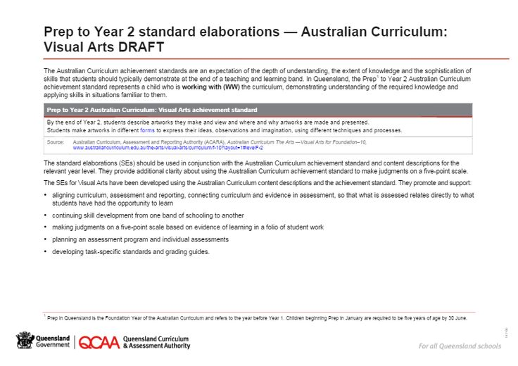 Prep to Year 2 standard elaborations - Australian Curriculum: Visual Arts