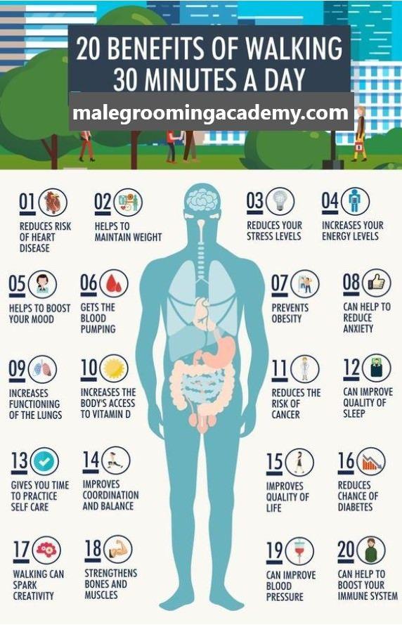Benefits Of Walking Walking Food Exercise Bodybuilding Love Health Walking For Health Health Benefits Of Walking Benefits Of Walking