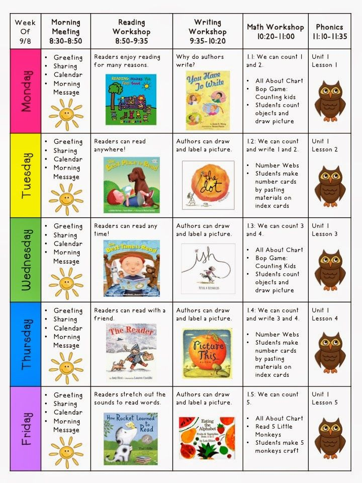 Weekly lesson plans…I LOVE this! -- Mrs. Ricca's Kindergarten