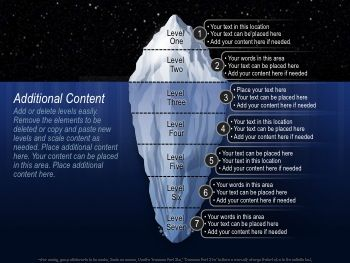 iceberg pyramid graphic metaphor use to show organization