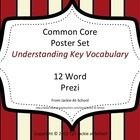 Free! Understanding Key Vocabulary poster set contains 12 of the Common Core vocabulary (Compare, contrast, analyze, imply, defend, conclusion, cause, effect etc.)