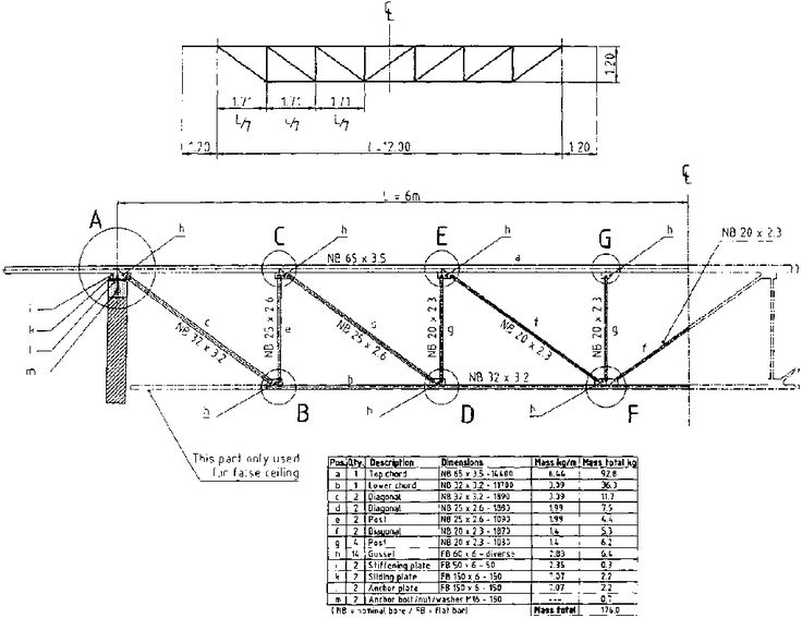 Roof Truss Guide - Design and construction of standard timber and steel trusses (BASIN - SKAT, 1999, 187 p.): 6 STEEL TRUSSES: 6.2 System Options