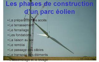 Parc éolien Les phases de construction