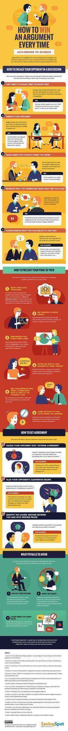 Assertiveness techniques Infographic