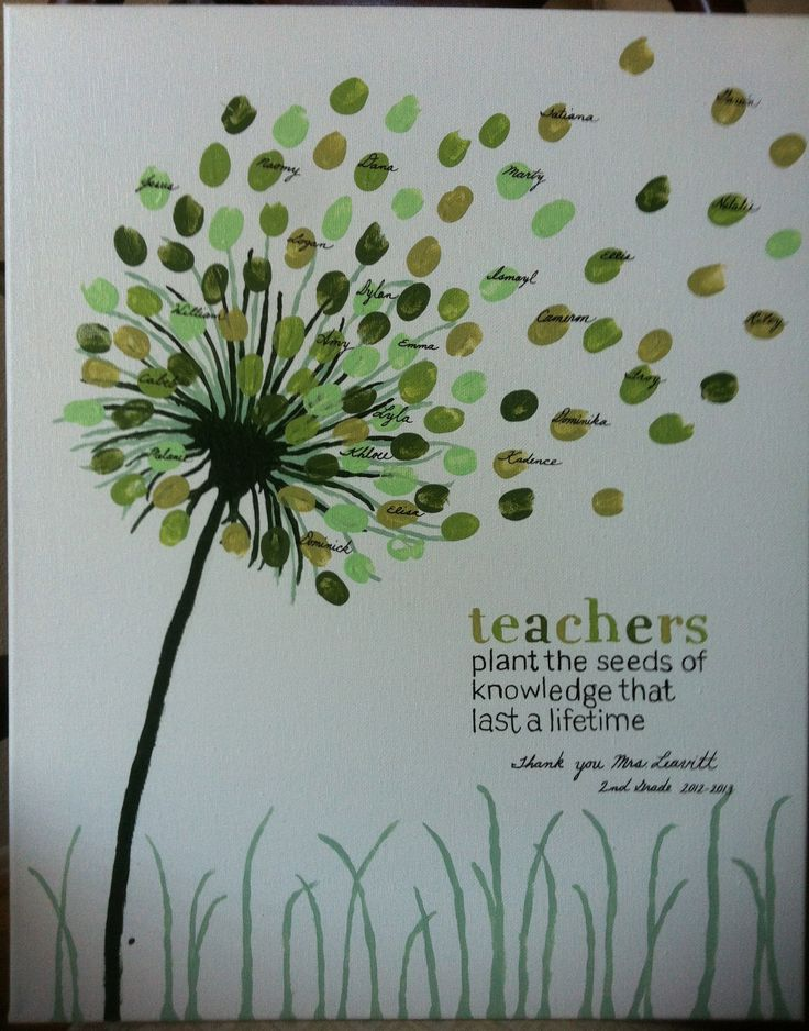 Thumbprint gift for teacher