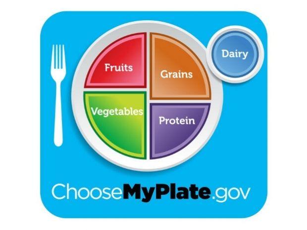 Low Glycemic Diet Plan
