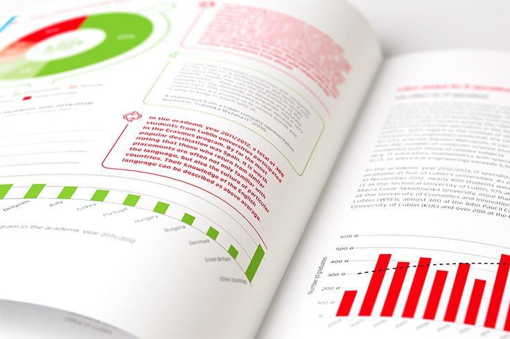 Annual Report Design For The City Of Lublin