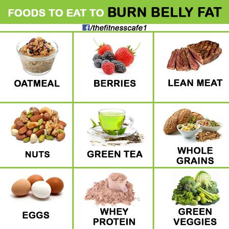 Foods to eat to burn belly fat