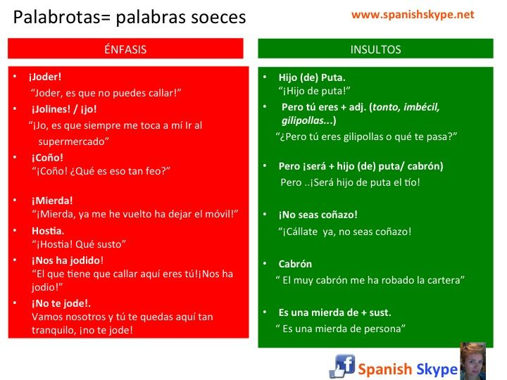 flirting quotes in spanish dictionary language free downloads
