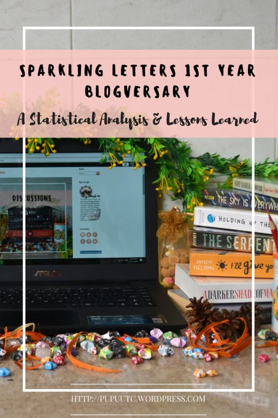 SPARKLING LETTERS BOOK BLOG- FIRST YEAR BLOVERSARY- A STATISTICAL ANALYSIS AND LESSONS LEARNED.jpg