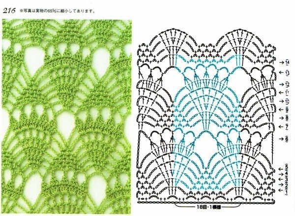 Solountip.com: Puntos a crochet Muestras: Crochet Diagram, Crochet Chart, Crochet, Crochet Stitches, Points, Crochet Patterns, Web Album, Crochet