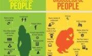 Persone di successo, persone di fallimento.