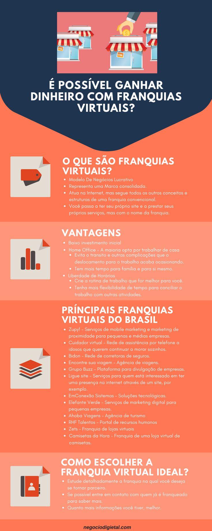 9 best negcio digital images on pinterest possvel ganhar dinheiro com franquias virtuais fandeluxe Image collections