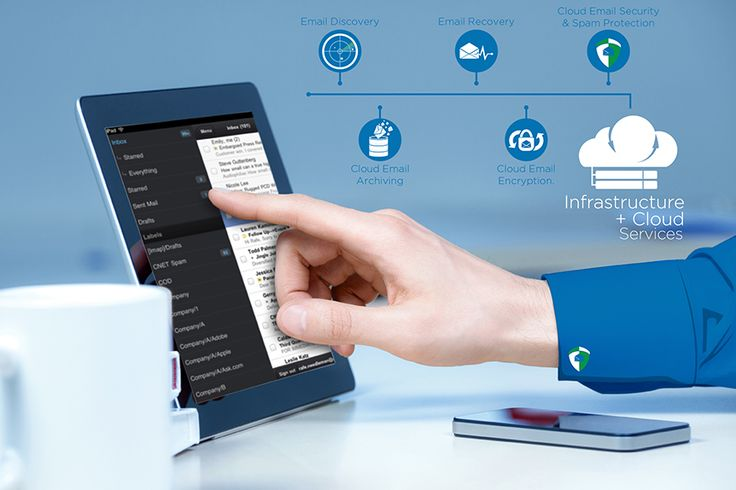 Get your desired Cloud Service Application now at affordable prices...  Offers Limited!