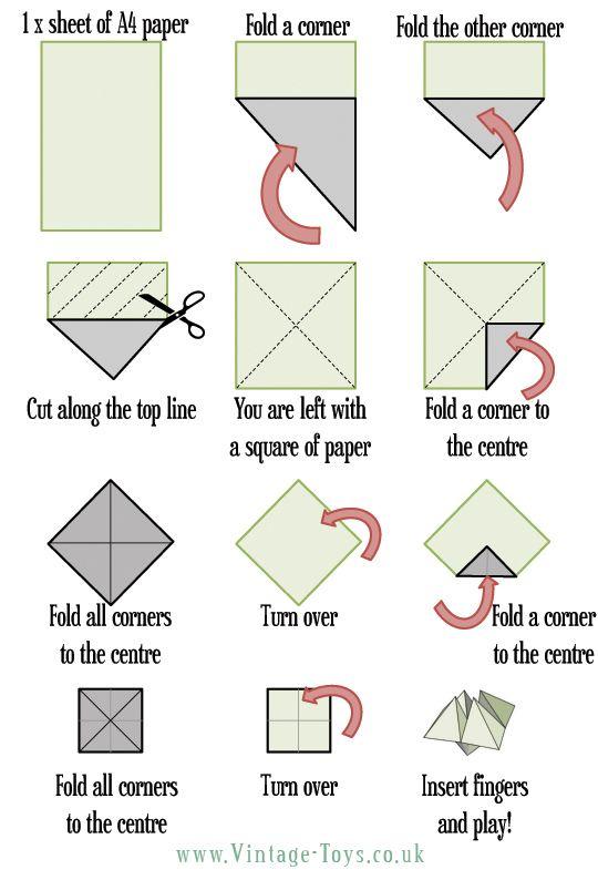 cocote en papier - modèle et explications