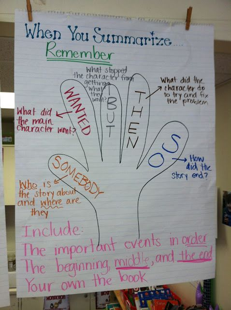 Summarizing Like a Superhero! anchor chart.. we just flip the then and so. So goes before then.