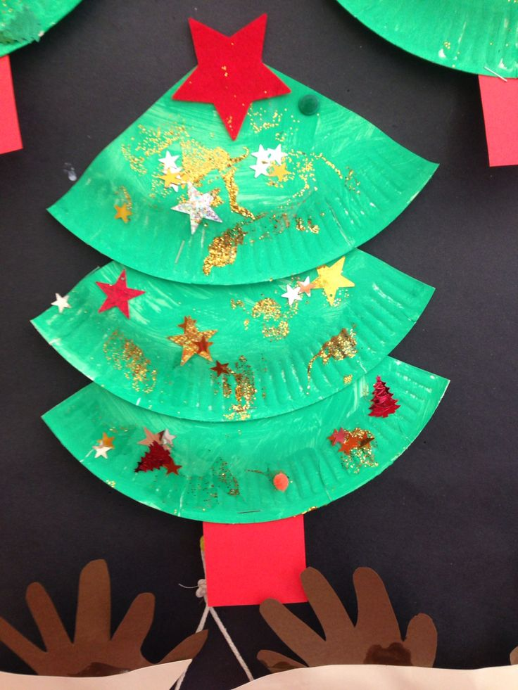 Christmas tree craft using painted paper plate :) - my montessori preschool ...