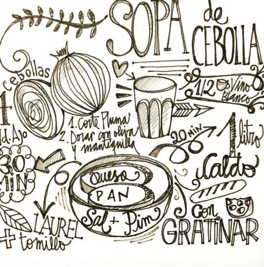 Nuevo hobbie: recetas dibujadas - Virginia Demaria