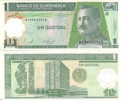 Dolar en Guatemala: Cambio Dolar Quetzal | La Economia de Hoy