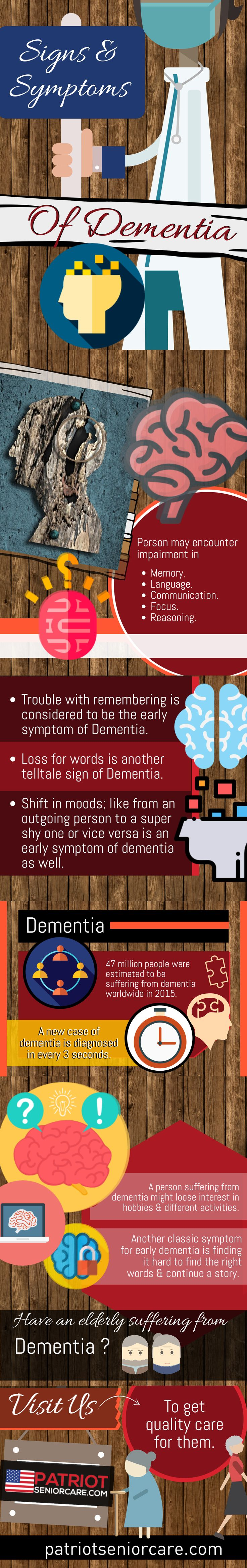 Know about the initial signs and symptoms of Dementia