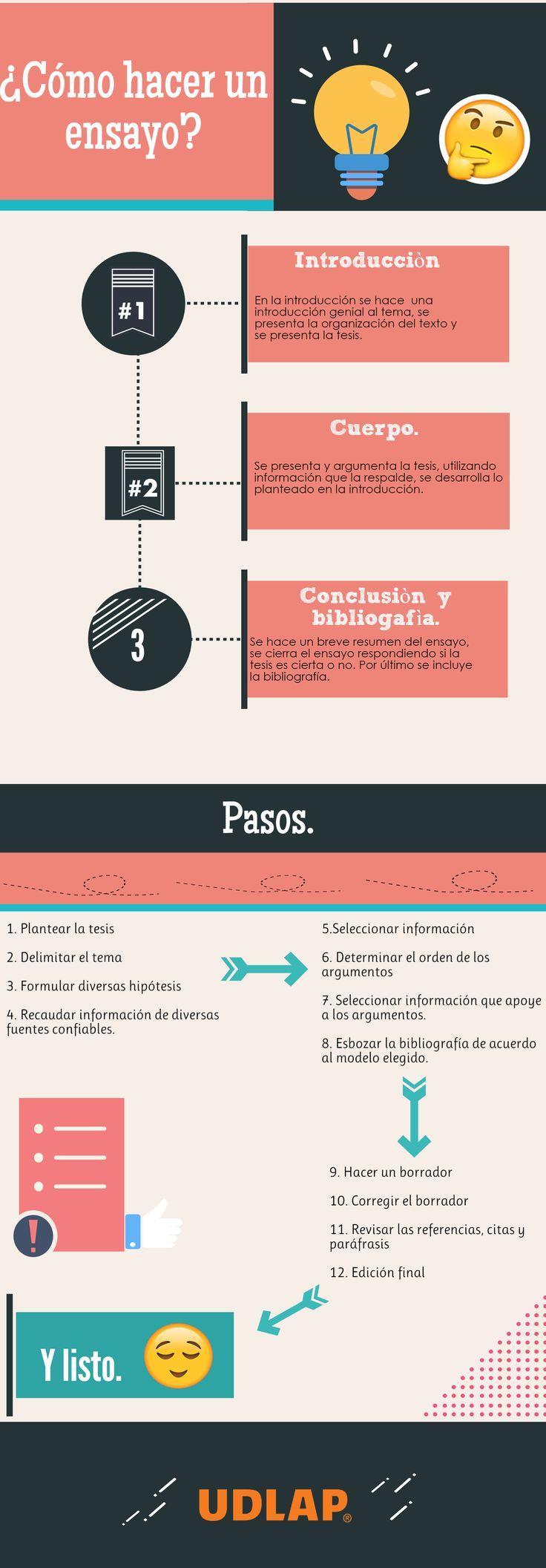 ¿Cómo hacer un #ensayo? #UDLAP #Textos #Academia