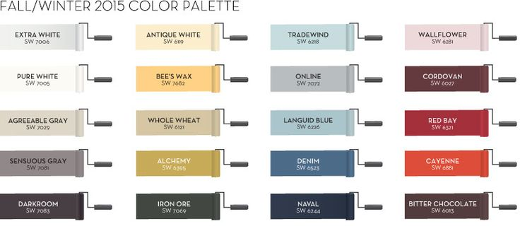 Sherwin Williams Fall/Winter 2015 Color Palette for Pottery Barn | cayanne with naval and  whole wheat