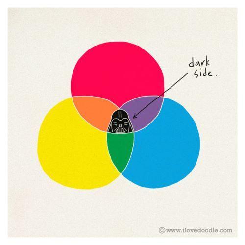 色の三原色にダークサイドあり