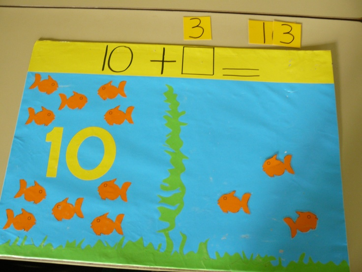 Teen numbers - picture used as part of Under the Sea topic. The 10 fish on the left are stuck to the picture. The fish on the right are movable. Children work out how many fish there are and use number fans to show their answer. Class checks by counting altogether - put the 10 in their heads and count on from 10. The numeral cards work like arrow cards to show how the teen number is written and to show what the 2 digits actually mean.